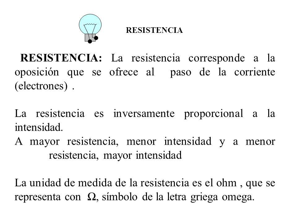 La resistencia es inversamente proporcional a la intensidad.