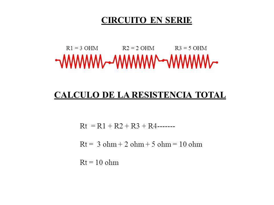 CALCULO DE LA RESISTENCIA TOTAL