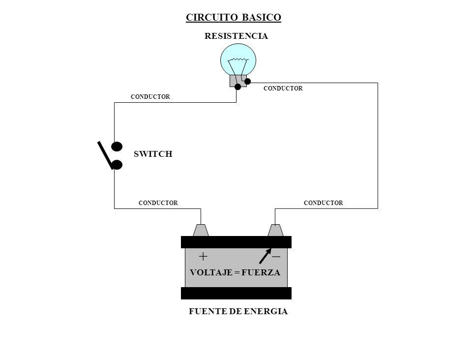 _ + CIRCUITO BASICO RESISTENCIA SWITCH VOLTAJE = FUERZA