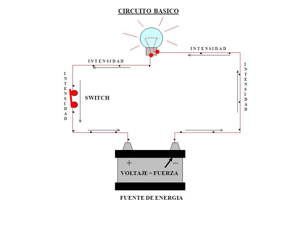 Circuito Basico : Introduccion a la electricidad ppt descargar