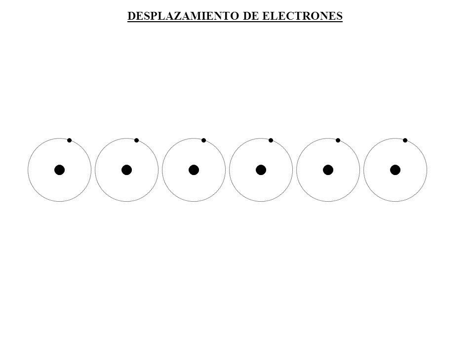 DESPLAZAMIENTO DE ELECTRONES
