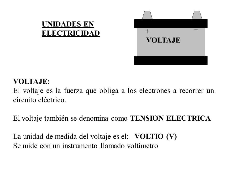 + _. VOLTAJE. UNIDADES EN ELECTRICIDAD. VOLTAJE: El voltaje es la fuerza que obliga a los electrones a recorrer un circuito eléctrico.
