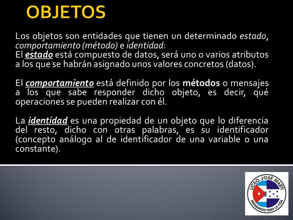 OBJETOS Los objetos son entidades que tienen un determinado estado, comportamiento (método) e identidad: