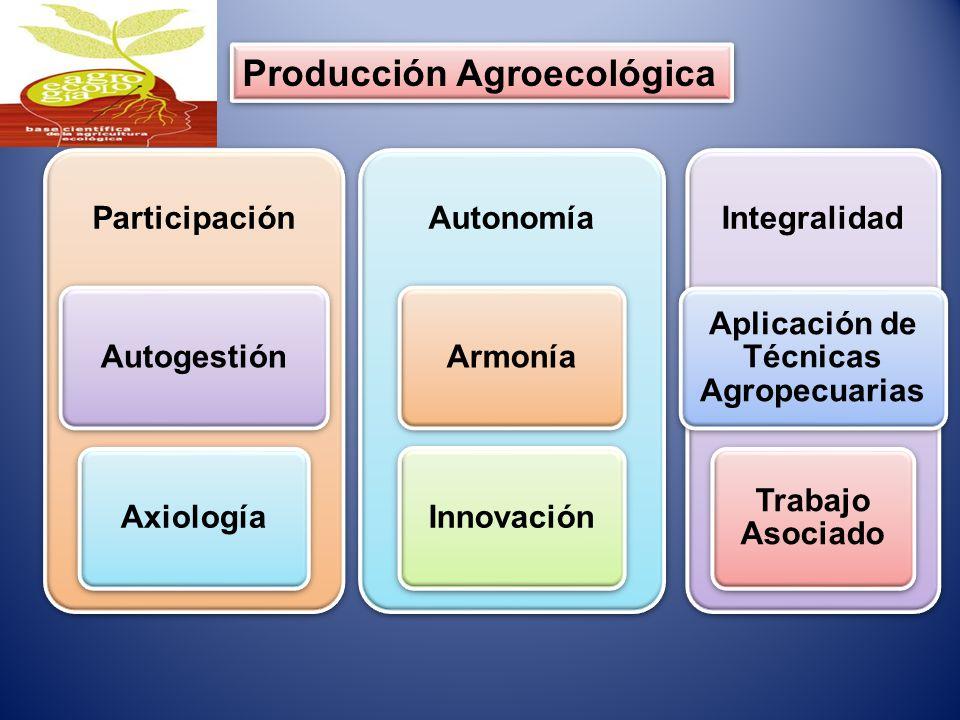 Aplicación de Técnicas Agropecuarias