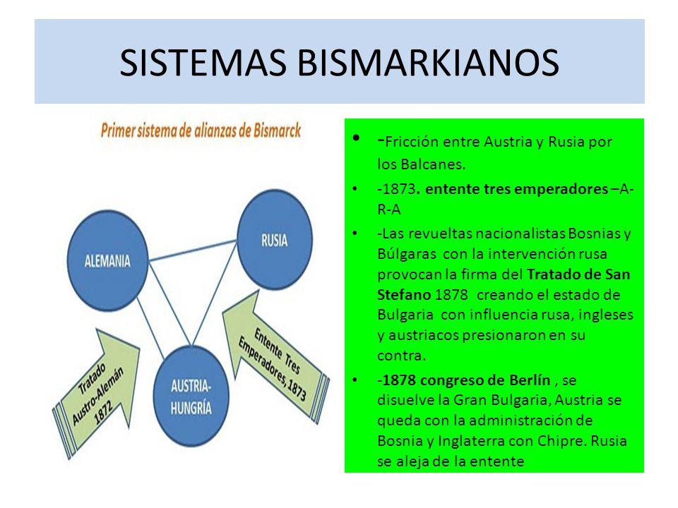 SISTEMAS BISMARKIANOS