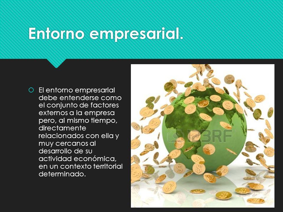 Entorno empresarial.