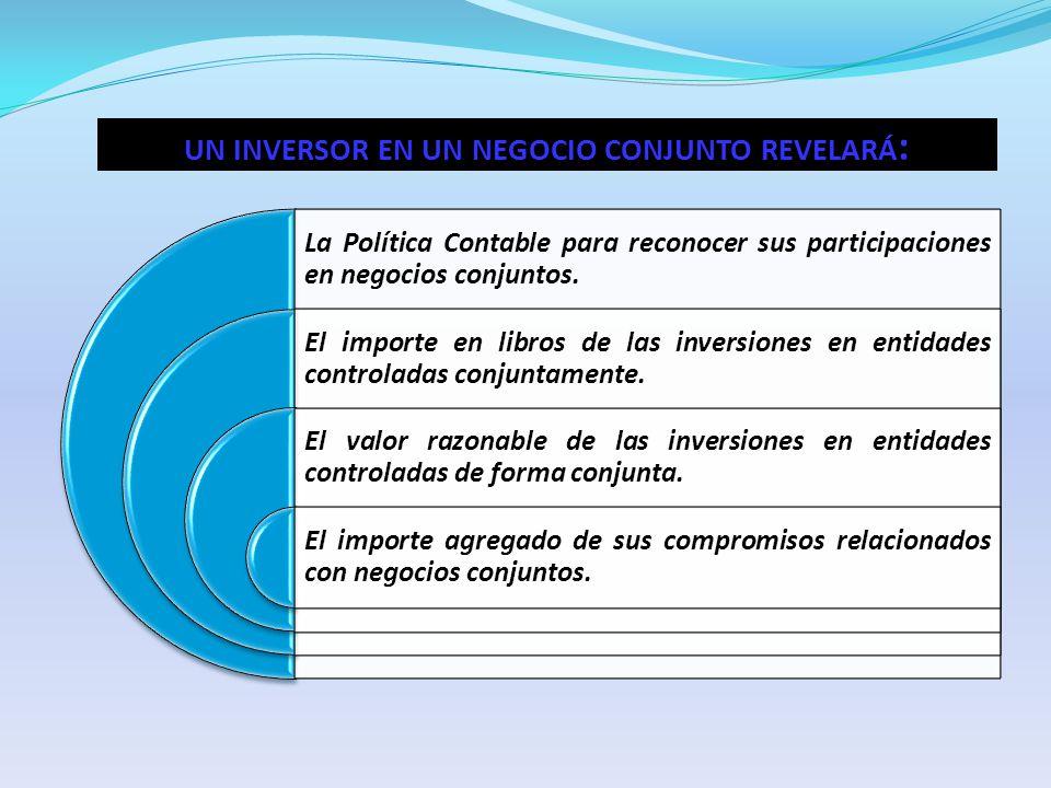 UN INVERSOR EN UN NEGOCIO CONJUNTO REVELARÁ: