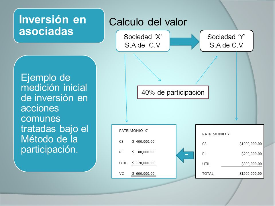 Calculo del valor contable