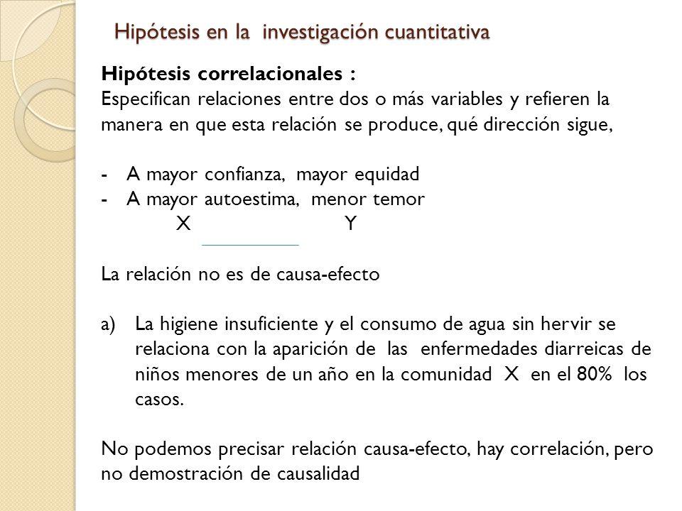 Hipótesis en la investigación cuantitativa