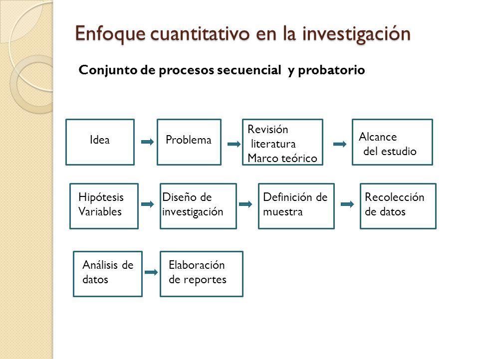 enfoques metodol gicos dise o cuantitativo ppt descargar On diseños de investigación y análisis de datos