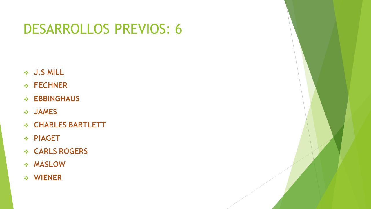 DESARROLLOS PREVIOS: 6 J.S MILL FECHNER EBBINGHAUS JAMES
