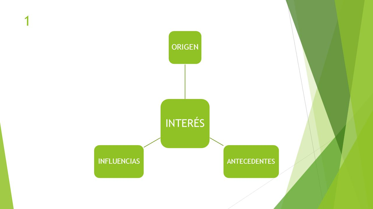 1 INTERÉS ORIGEN ANTECEDENTES INFLUENCIAS