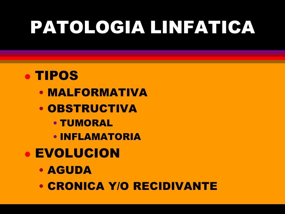 PATOLOGIA LINFATICA TIPOS EVOLUCION MALFORMATIVA OBSTRUCTIVA AGUDA