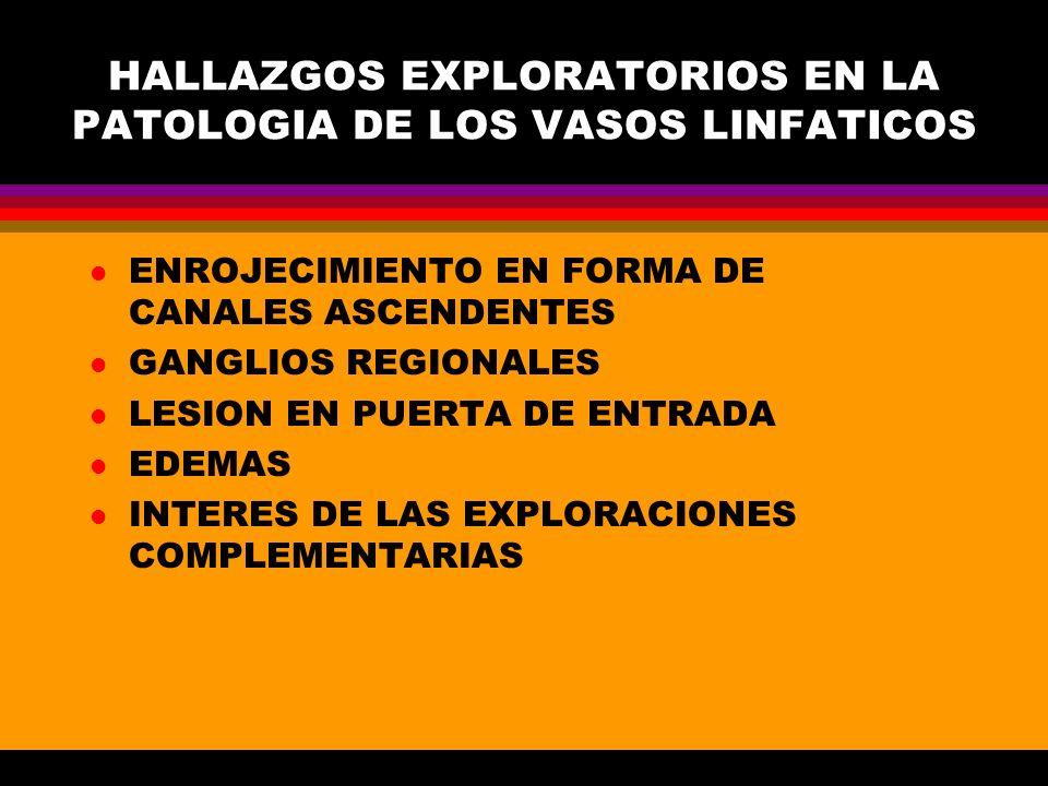 HALLAZGOS EXPLORATORIOS EN LA PATOLOGIA DE LOS VASOS LINFATICOS