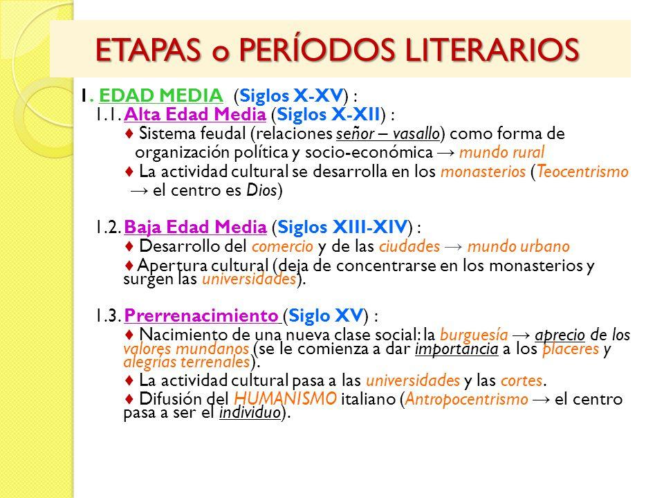 ETAPAS o PERÍODOS LITERARIOS