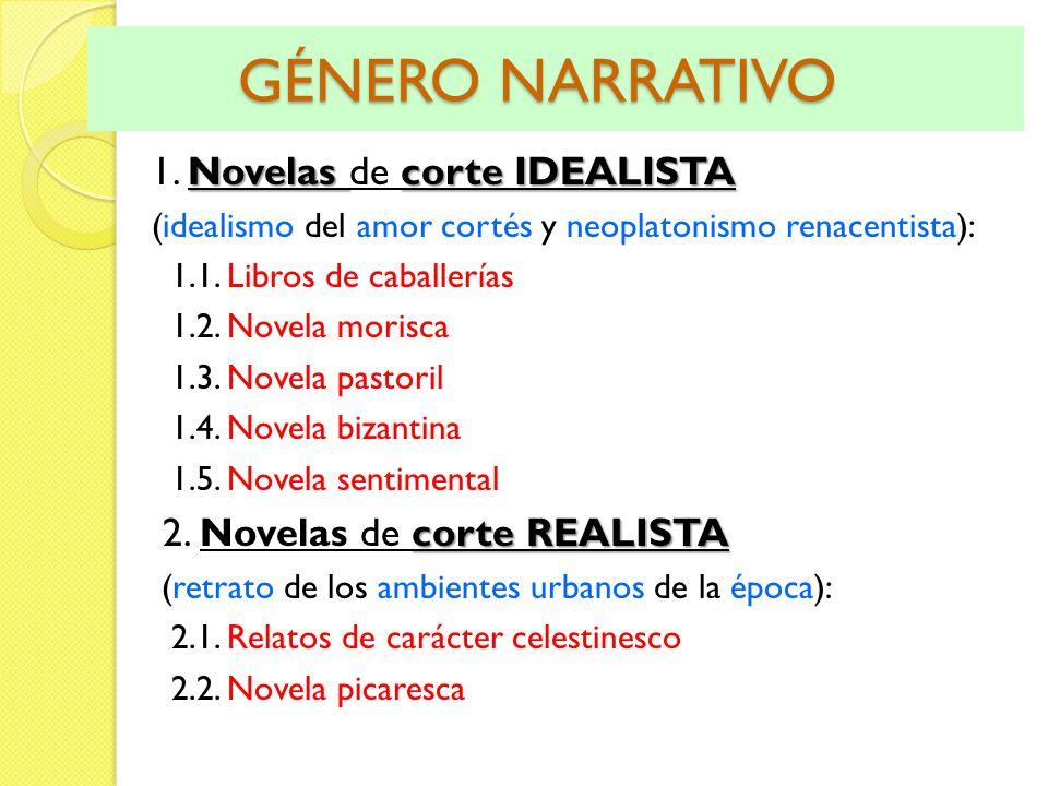 GÉNERO NARRATIVO 1. Novelas de corte IDEALISTA
