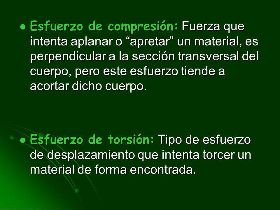 Esfuerzo de compresión: Fuerza que intenta aplanar o apretar un material, es perpendicular a la sección transversal del cuerpo, pero este esfuerzo tiende a acortar dicho cuerpo.