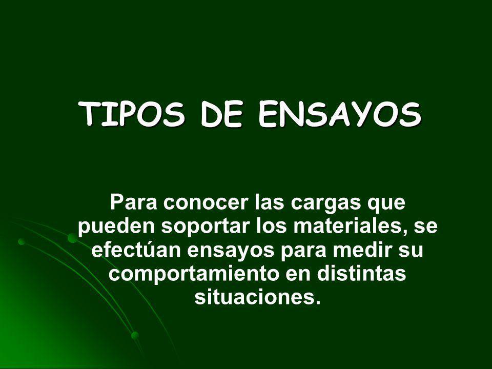 TIPOS DE ENSAYOS