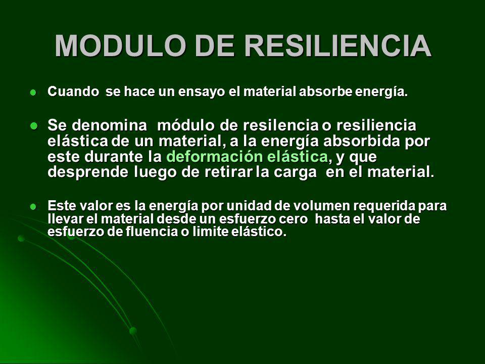 MODULO DE RESILIENCIA Cuando se hace un ensayo el material absorbe energía.