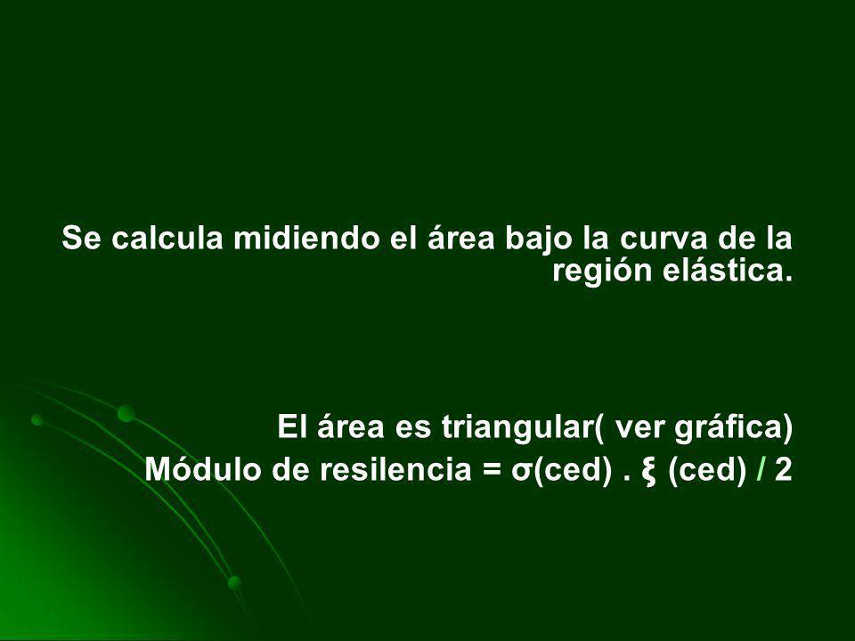 Se calcula midiendo el área bajo la curva de la región elástica.