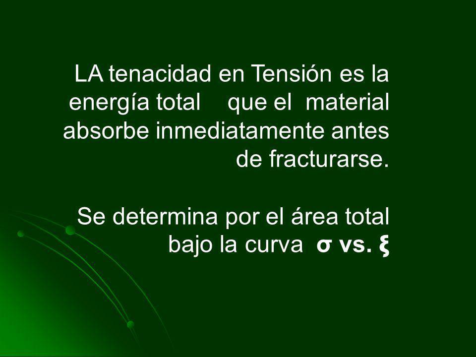 LA tenacidad en Tensión es la energía total que el material absorbe inmediatamente antes de fracturarse.