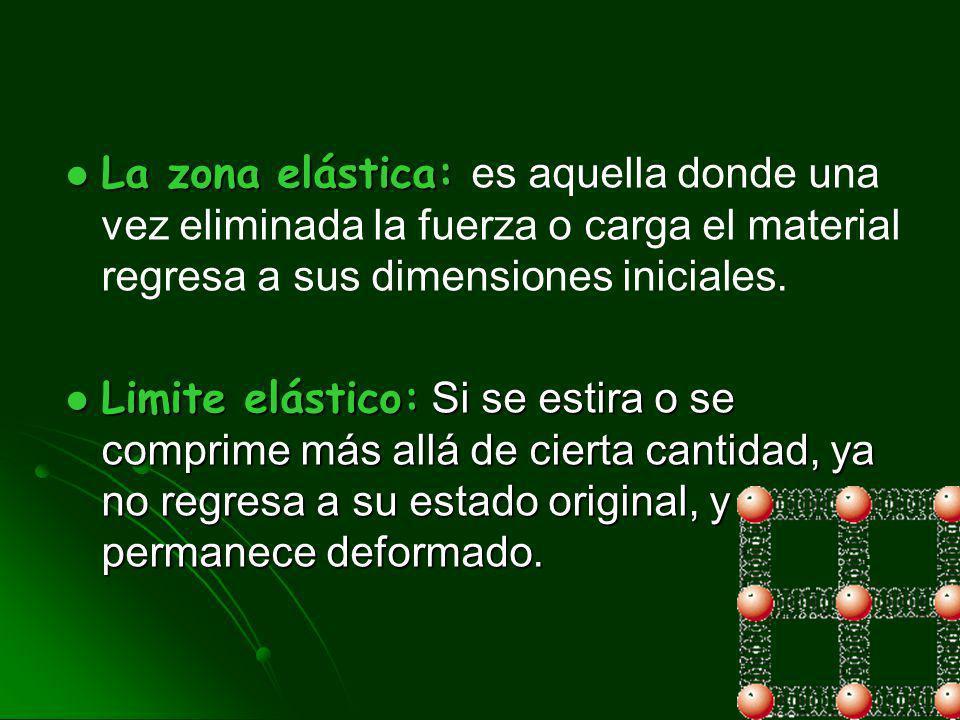 La zona elástica: es aquella donde una vez eliminada la fuerza o carga el material regresa a sus dimensiones iniciales.
