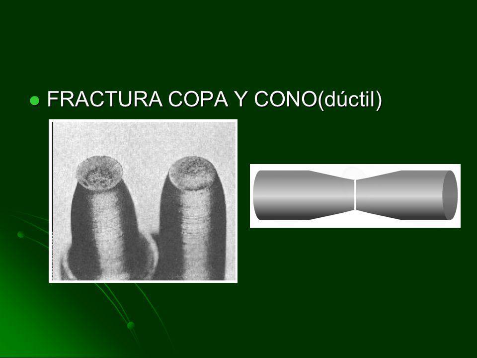 FRACTURA COPA Y CONO(dúctil)
