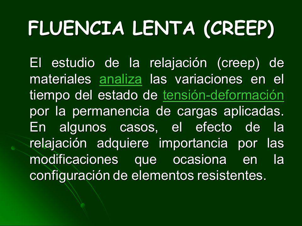 FLUENCIA LENTA (CREEP)