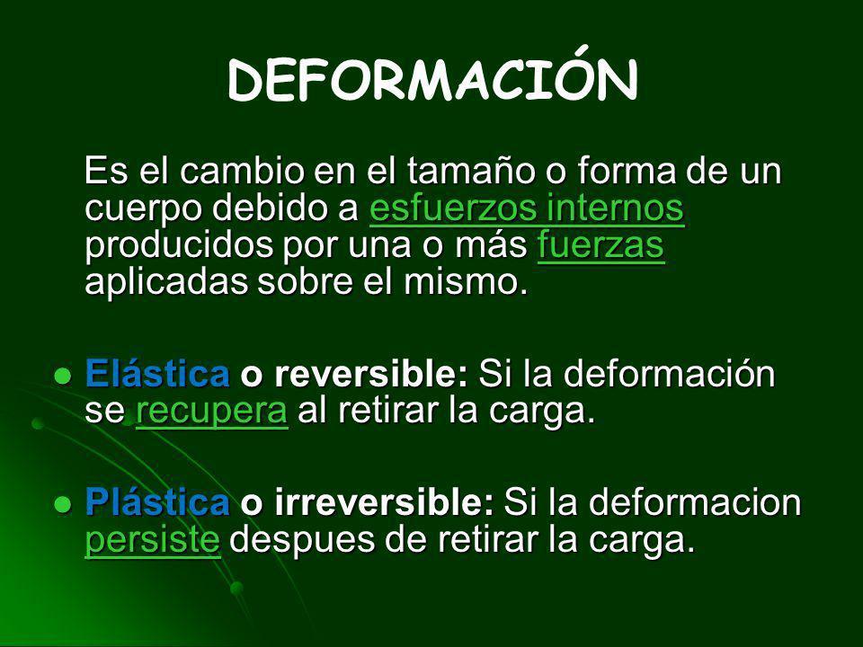 DEFORMACIÓN Es el cambio en el tamaño o forma de un cuerpo debido a esfuerzos internos producidos por una o más fuerzas aplicadas sobre el mismo.