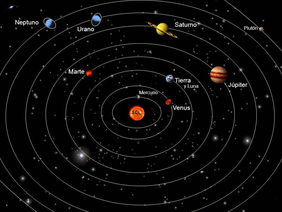 O Neptuno Saturno Urano Marte Tierra Júpiter Venus Plutón y Luna