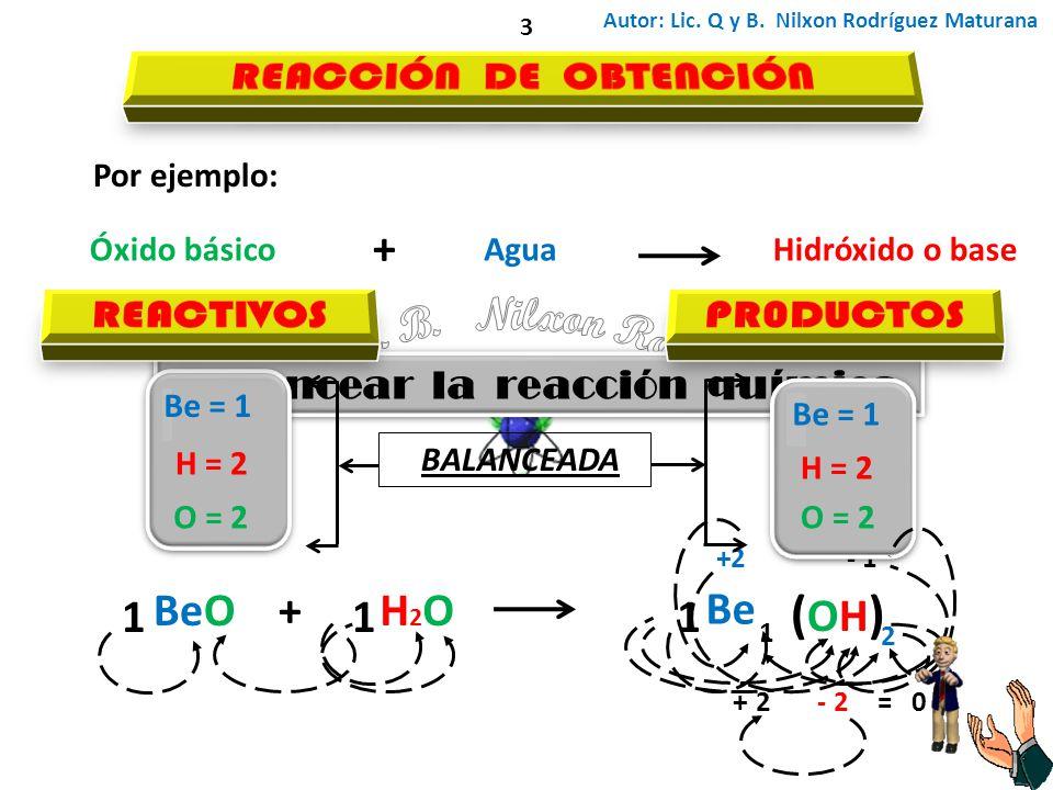 Balancear la reacción química