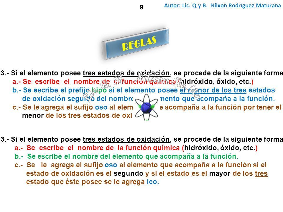 Lic. Q. B. Nilxon RoMa REGLAS 8