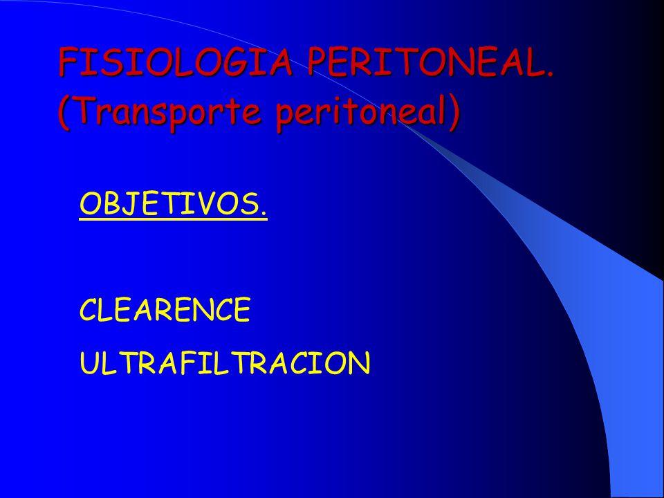 FISIOLOGIA PERITONEAL. (Transporte peritoneal)