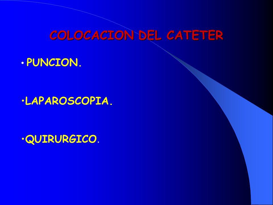 COLOCACION DEL CATETER