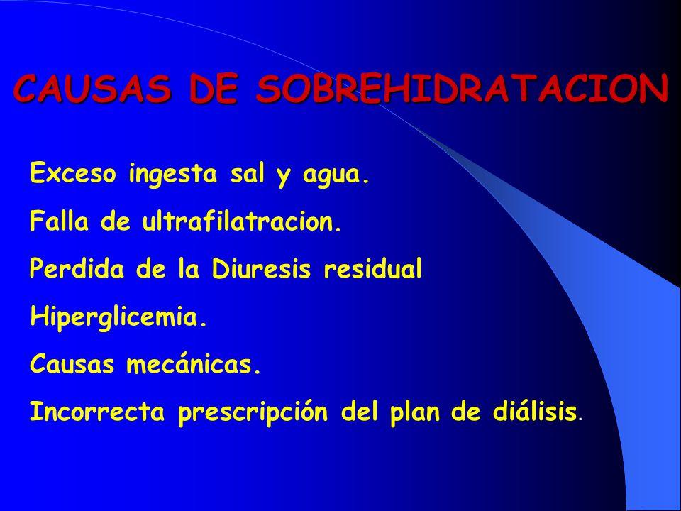 CAUSAS DE SOBREHIDRATACION