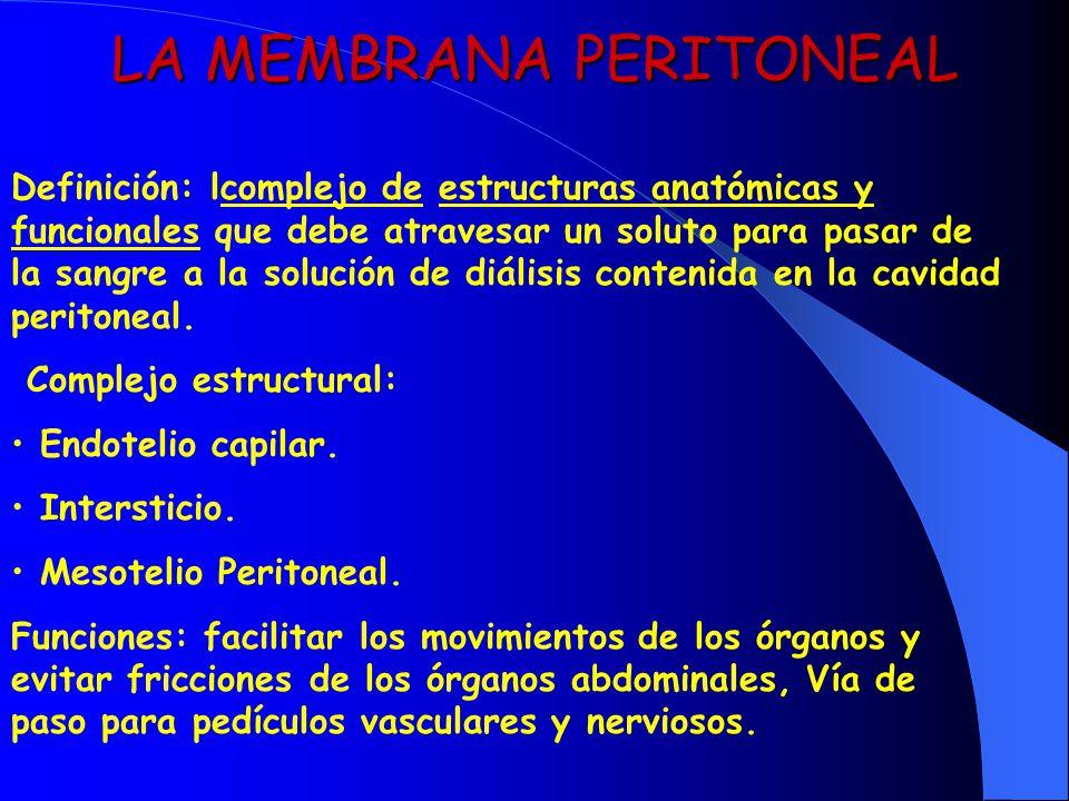 LA MEMBRANA PERITONEAL