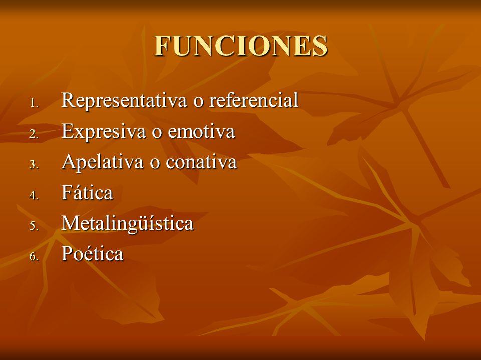 FUNCIONES Representativa o referencial Expresiva o emotiva