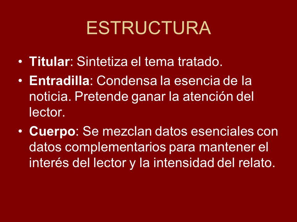 ESTRUCTURA Titular: Sintetiza el tema tratado.