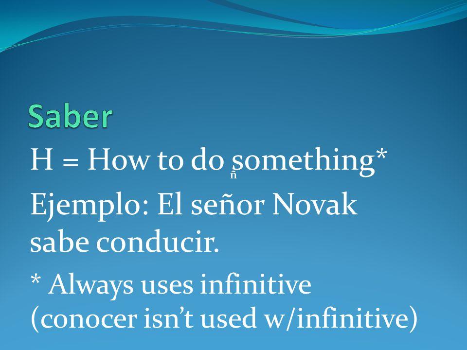 Saber H = How to do something* Ejemplo: El señor Novak sabe conducir.