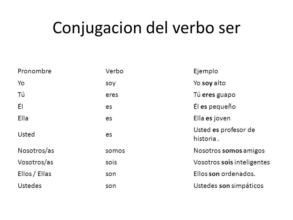 Conjugacion del verbo ser
