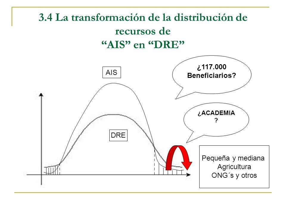 3.4 La transformación de la distribución de recursos de AIS en DRE