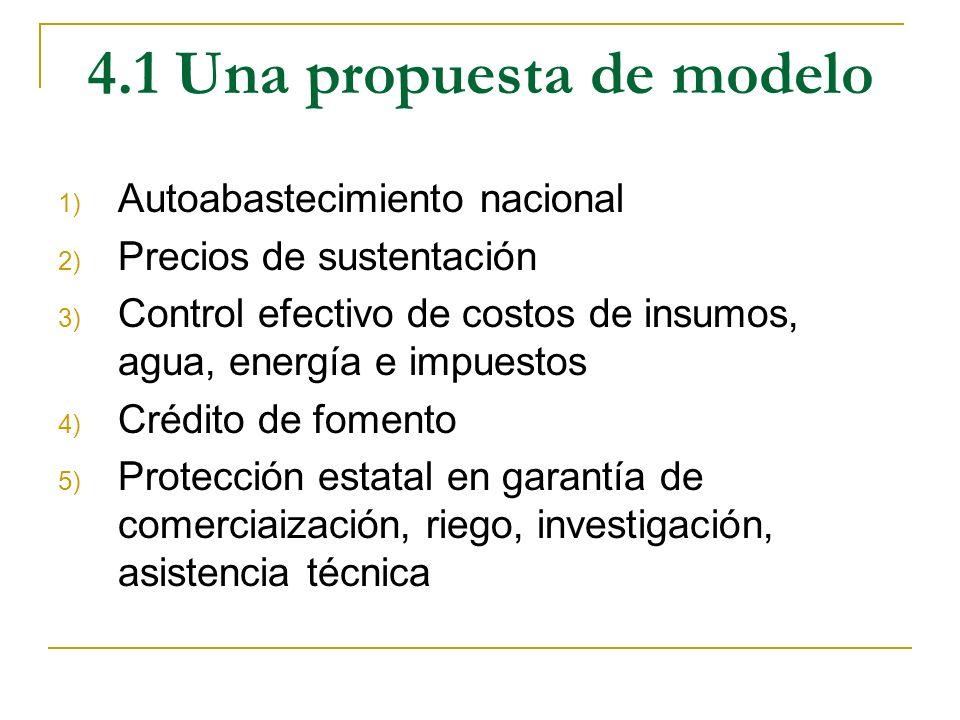 4.1 Una propuesta de modelo