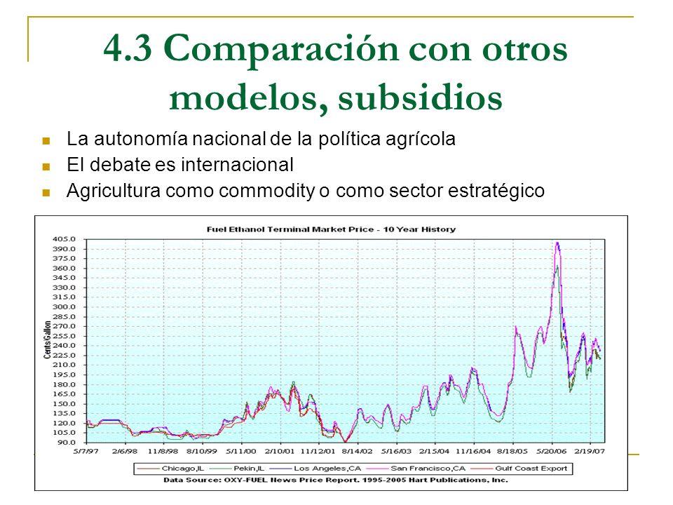 4.3 Comparación con otros modelos, subsidios