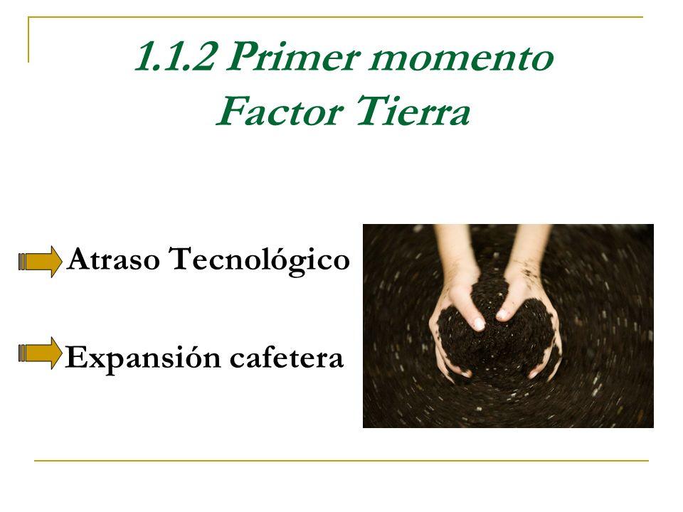 1.1.2 Primer momento Factor Tierra