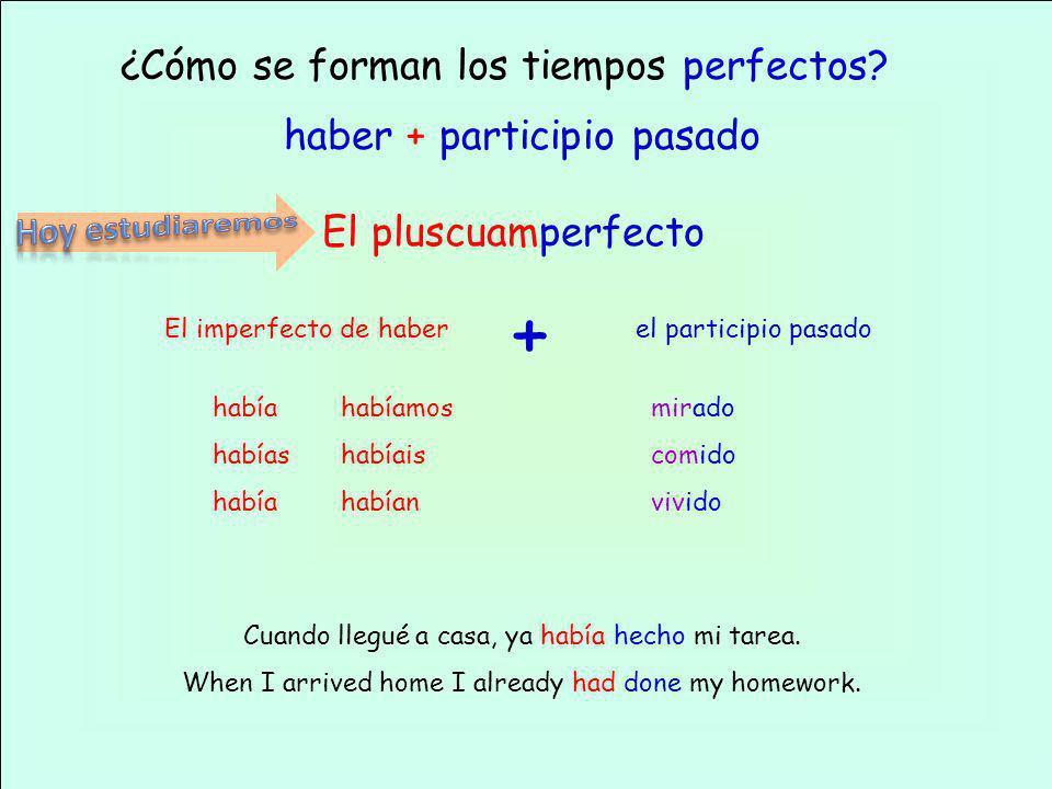 Hoy estudiaremos + ¿Cómo se forman los tiempos perfectos
