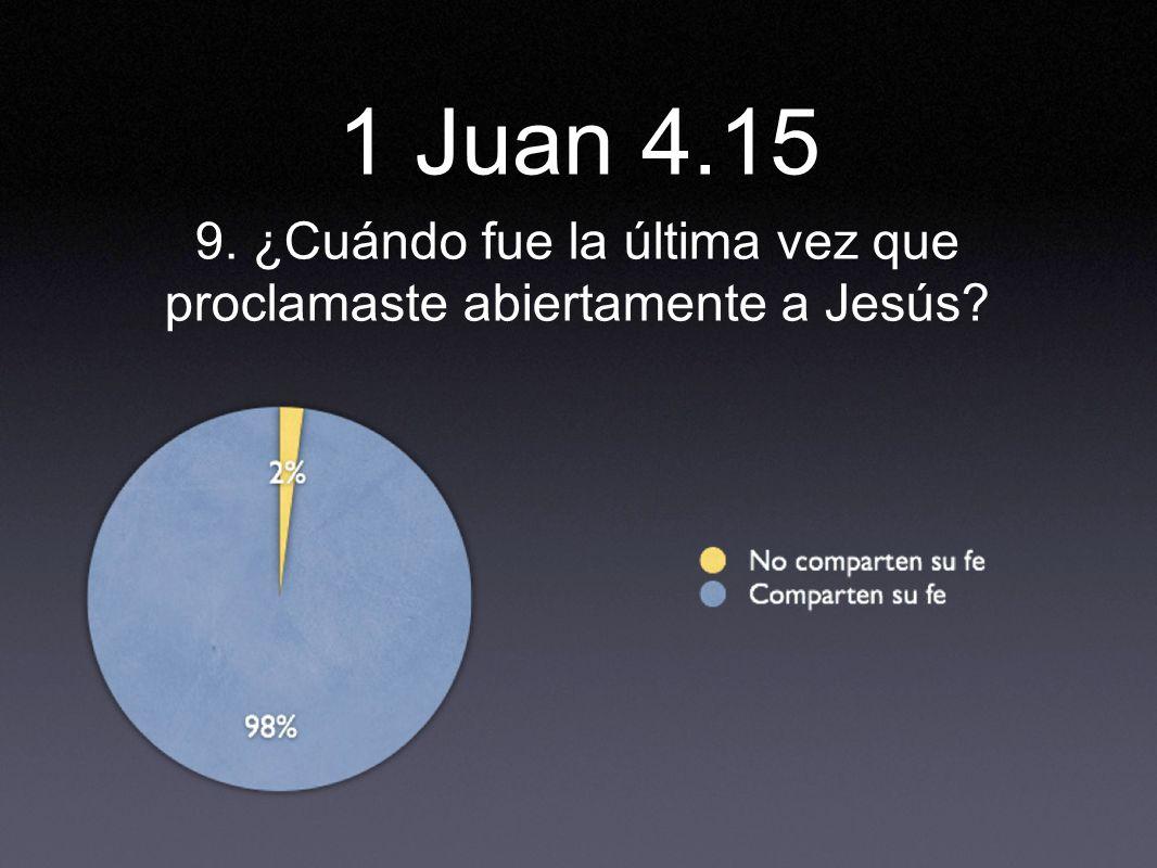 9. ¿Cuándo fue la última vez que proclamaste abiertamente a Jesús