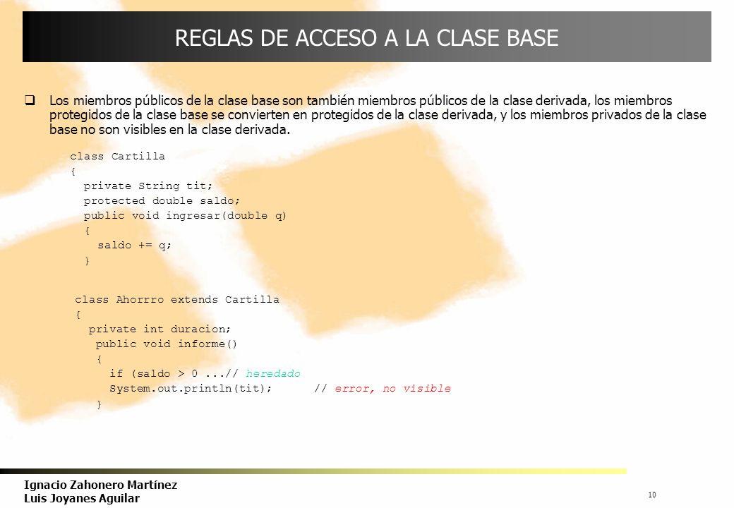 REGLAS DE ACCESO A LA CLASE BASE