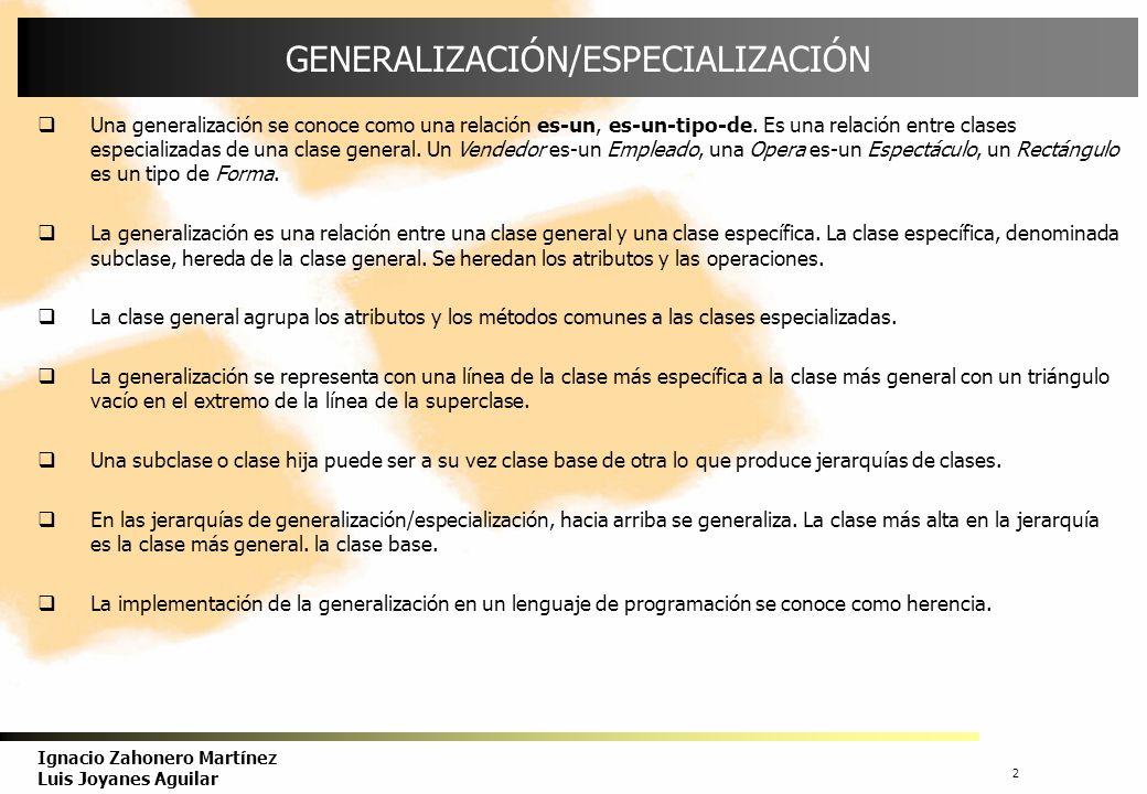 GENERALIZACIÓN/ESPECIALIZACIÓN