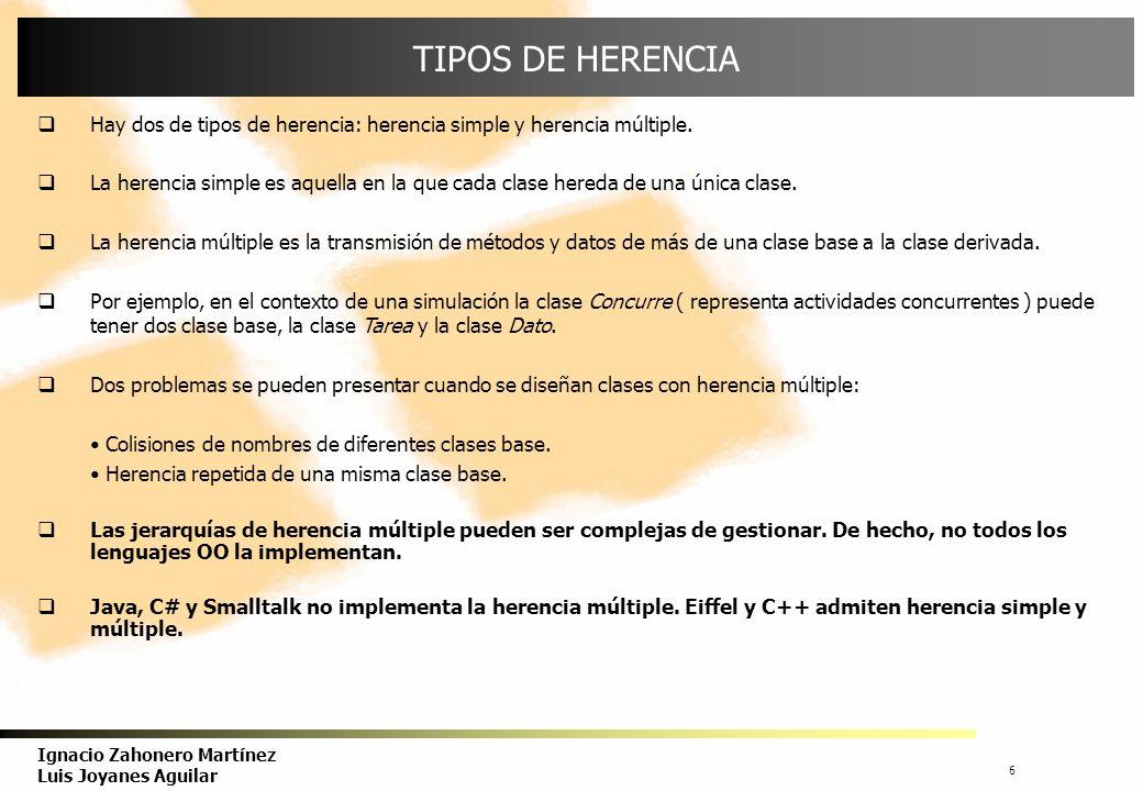 TIPOS DE HERENCIA Hay dos de tipos de herencia: herencia simple y herencia múltiple.