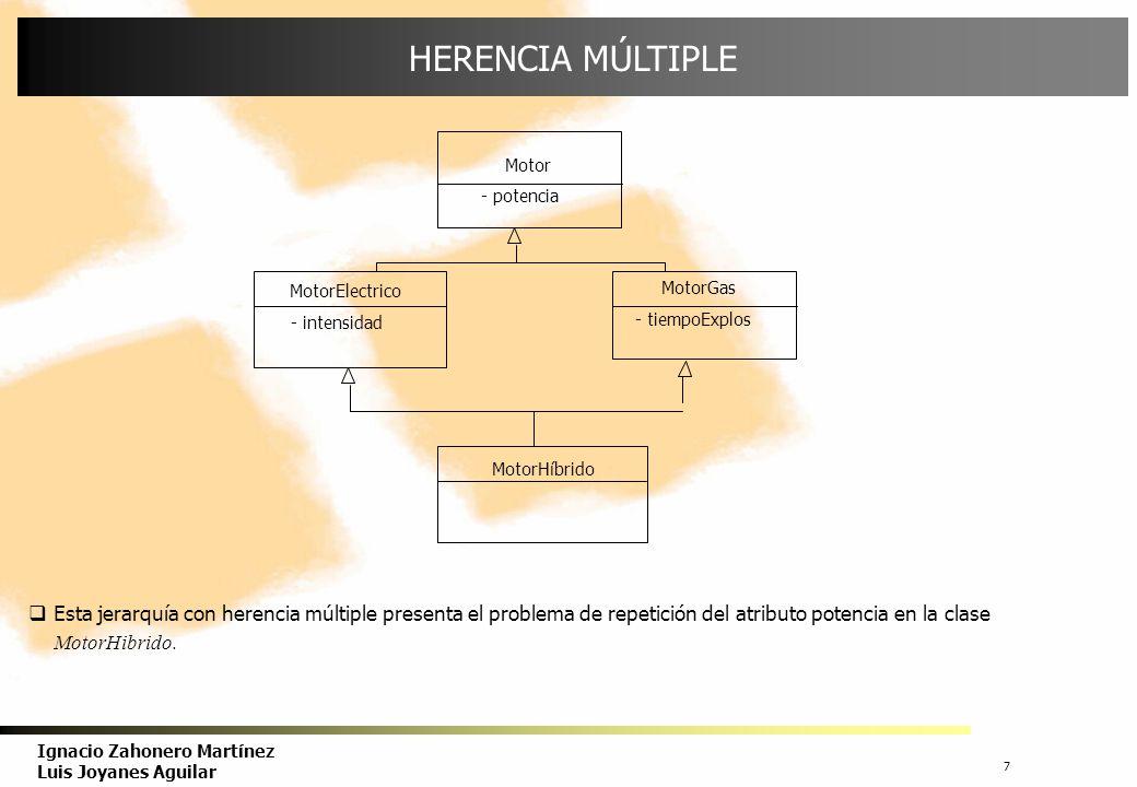 HERENCIA MÚLTIPLE Motor. - potencia. MotorElectrico. - intensidad. MotorGas. - tiempoExplos. MotorHíbrido.